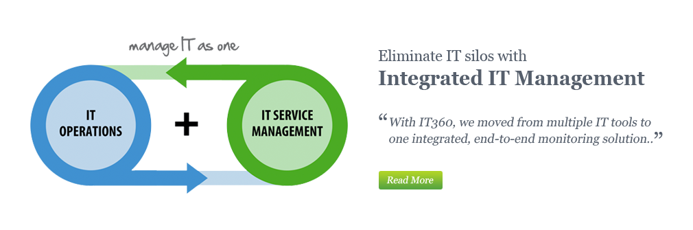 Integrated IT Management