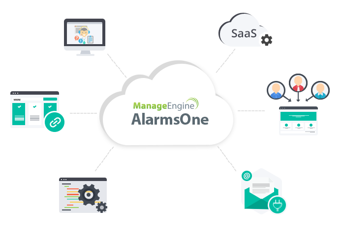 Multiple monitoring tools, one alarm engine.
