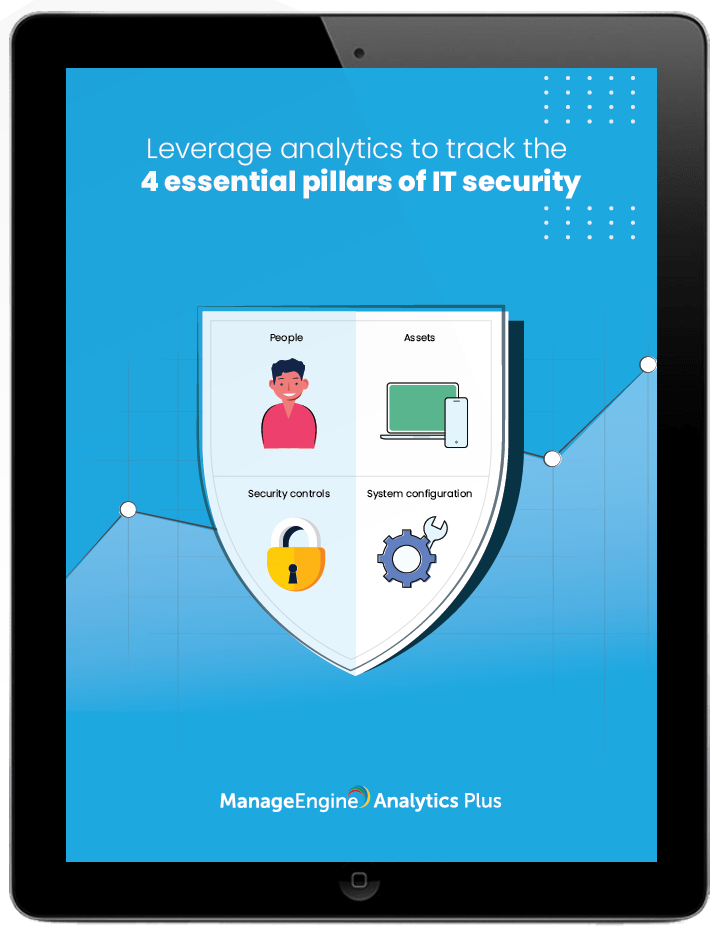 Leverage analytics to track the 4 essential pillars of IT security