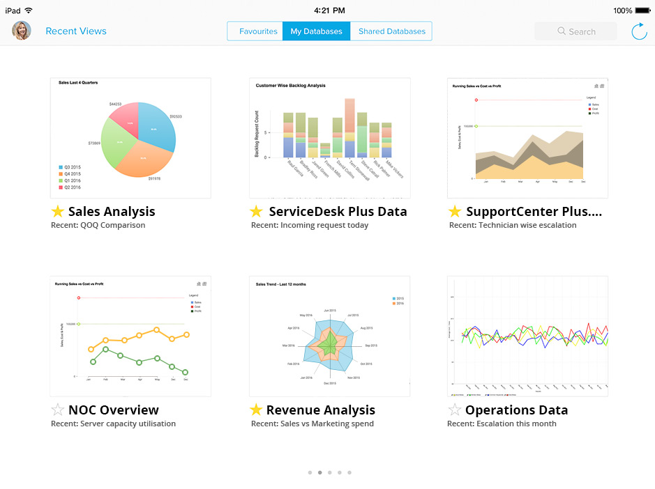 Analytics Plus app- Import data from applications