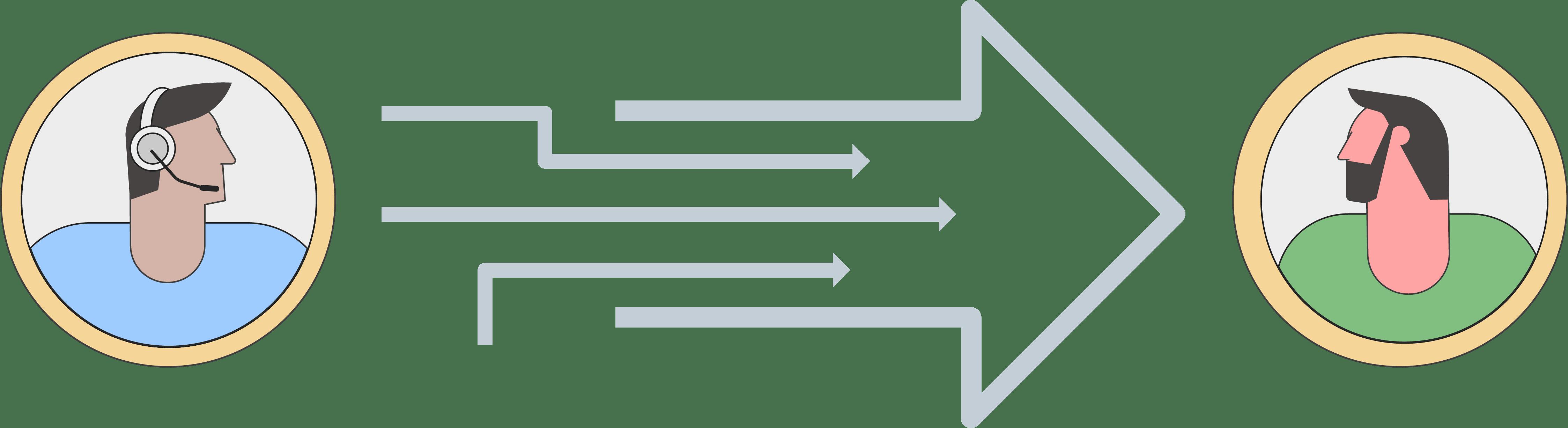 Simplify IT management