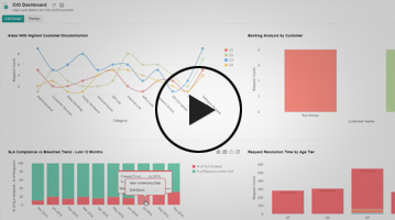 Self Service Analytics for Enterprise IT and Beyond