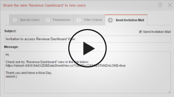 How to share reports, dashboards and tables using Analytics Plus