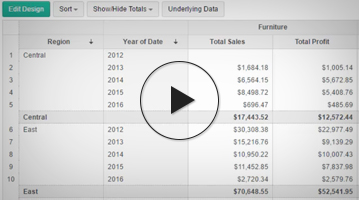 How to create a summary and a pivot view using Analytics Plus