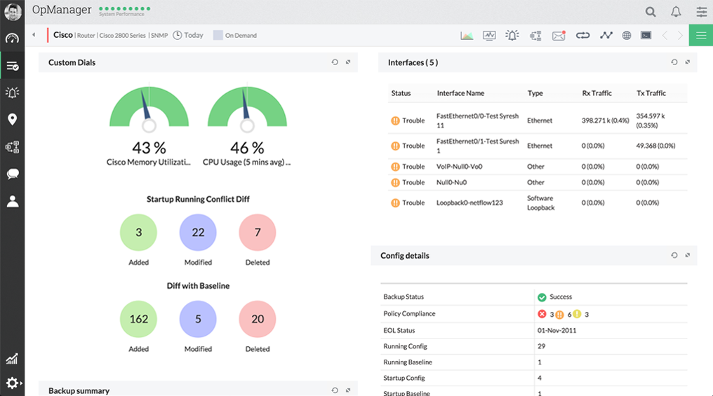 View the Performance of Monitoring Network - ManageEngine OpManager