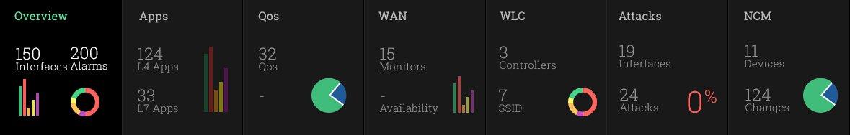 NetFlow-based Network Traffic Analysis Software - ManageEngine NetFlow Analyzer