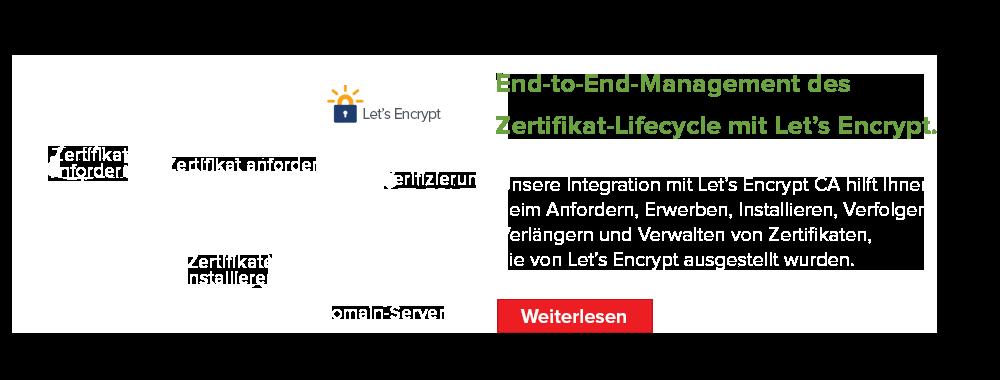 Gestion du cycle de vie intégral des certificats avec Let's Encrypt