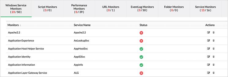 Echtzeitüberwachung von Servern - ManageEngine OpManager