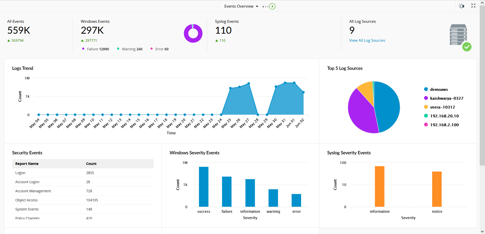 viewing-the-dashboard-in-full-screen