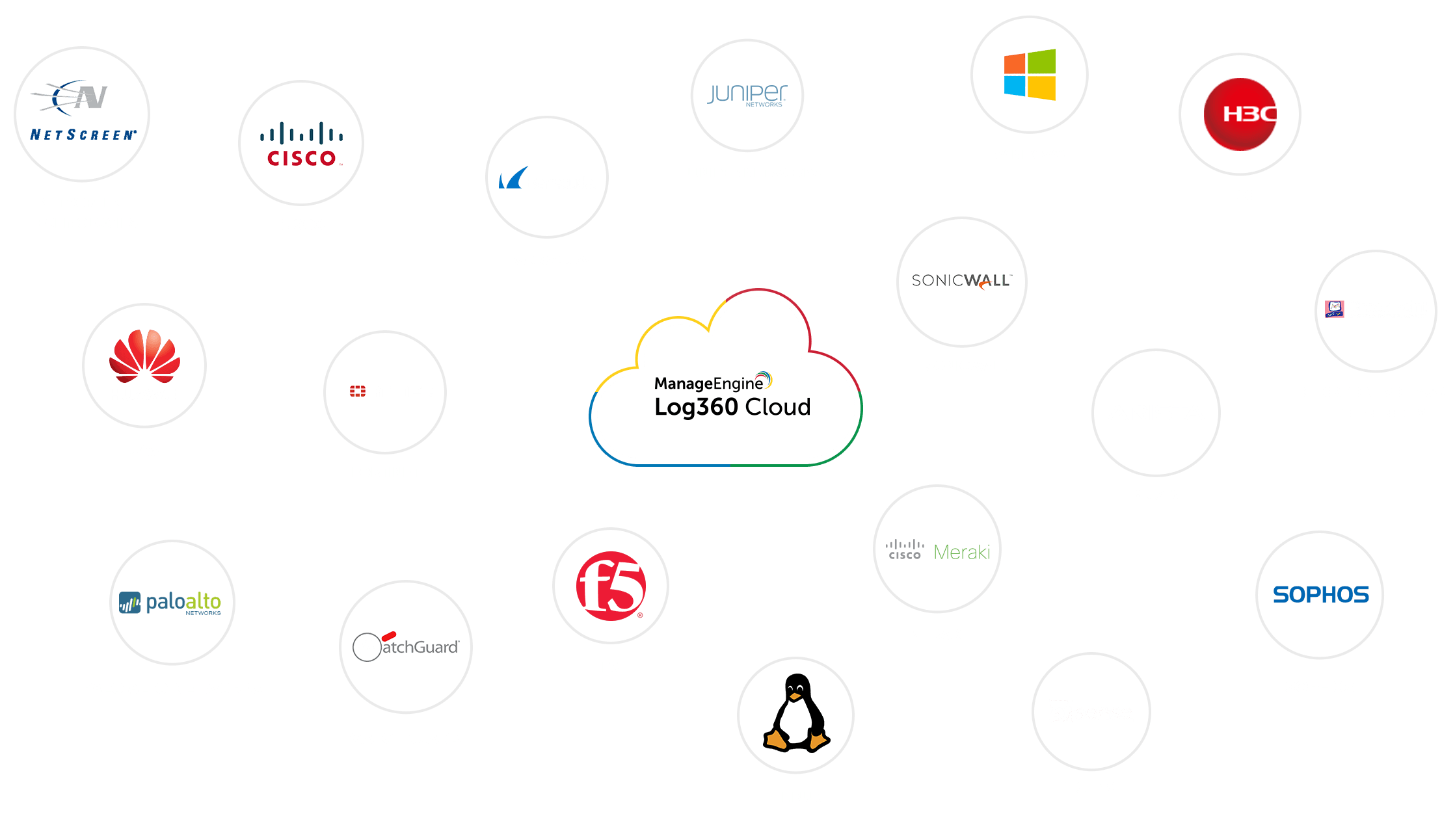 log360-cloud-supports-logos