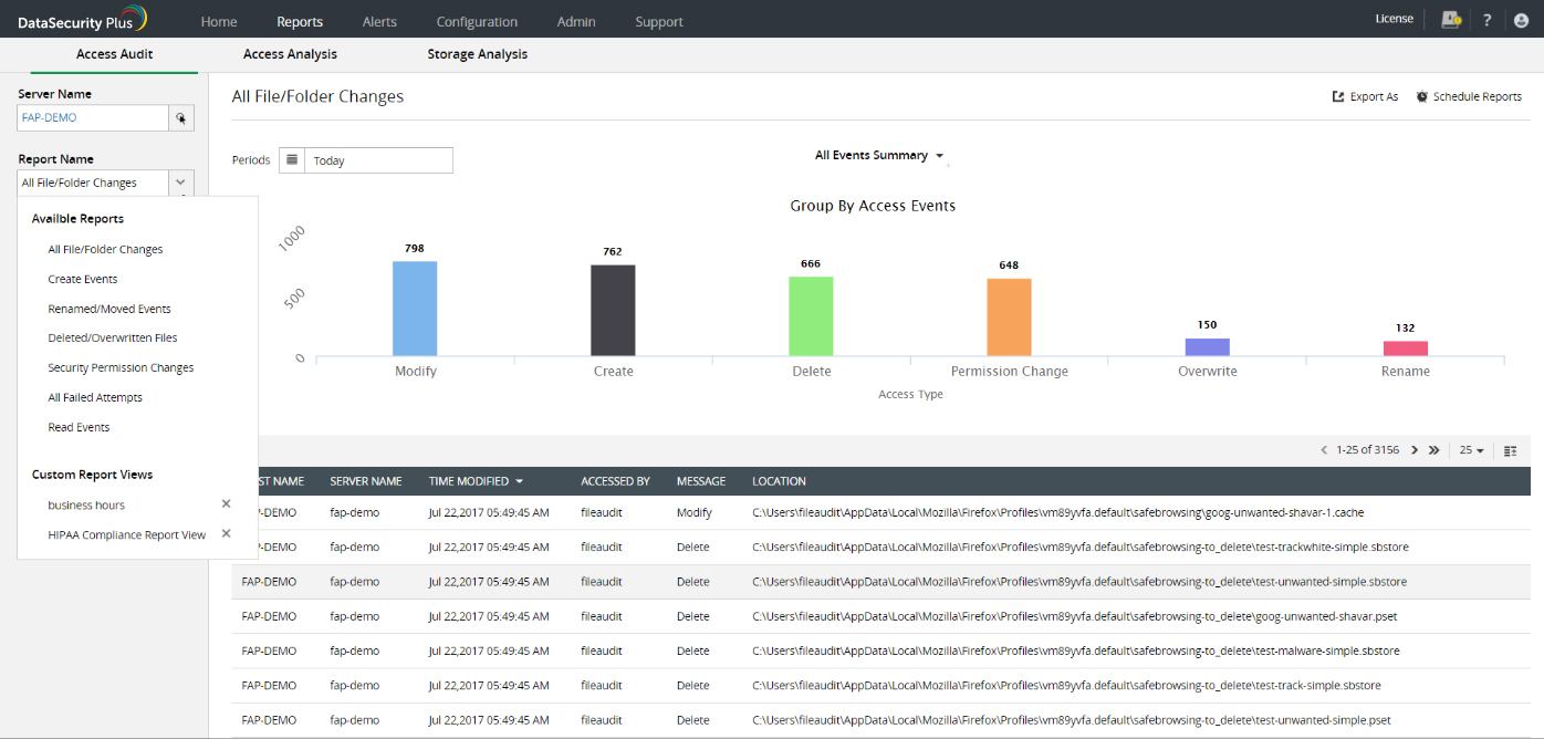 Sox Compliance Reporting Tool Manageengine Datasecurity Plus