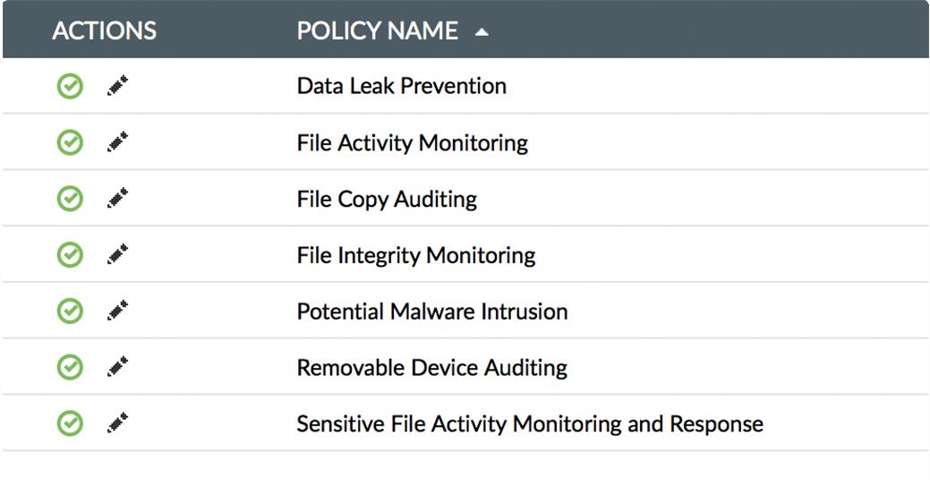 improvised-data-protection