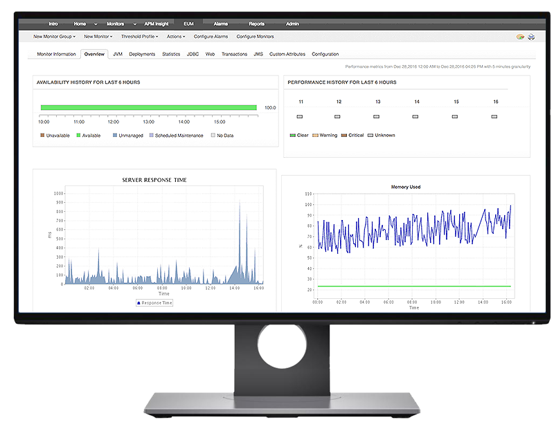 application monitor software