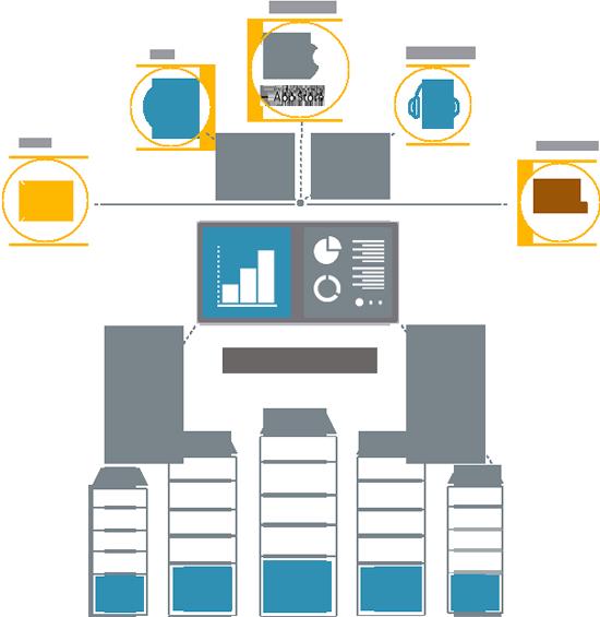 Netzwerk monitoring - ManageEngine OpManager