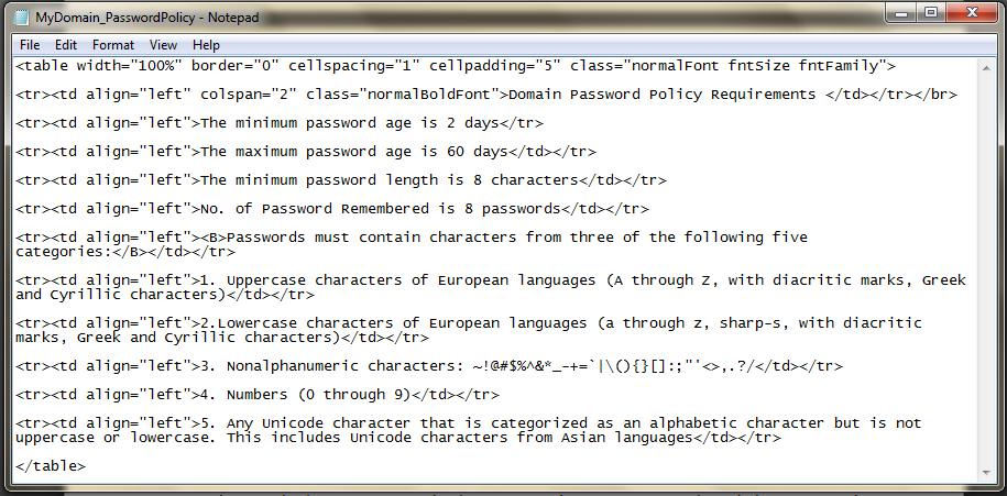 Edit Password Policy html file