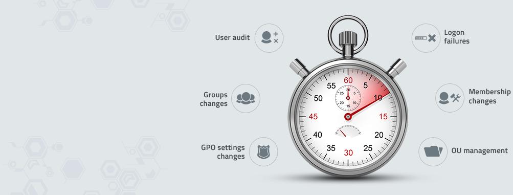 Real-time sikkerheds log rapportering til Active Directory