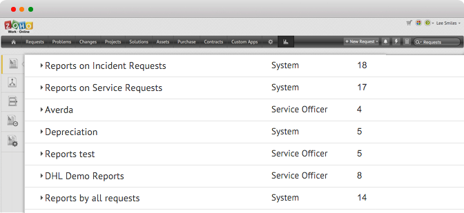 Cloudbased help desk with reports
