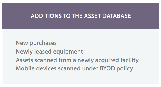 Asset database software : Adding new assets