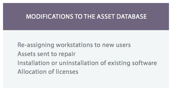 Asset database software : Modify details of it assets