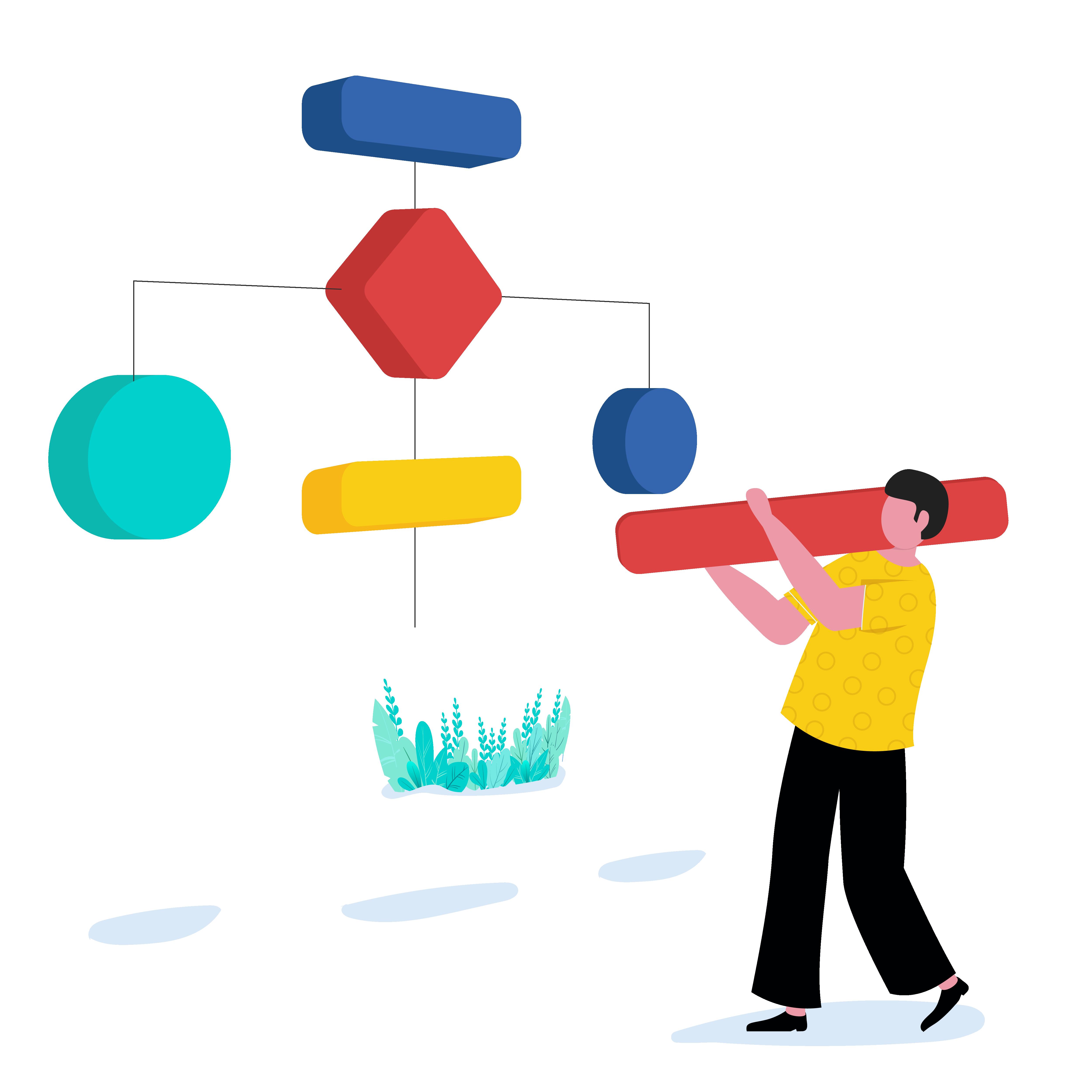 Design et ITIL-ændringsadministrationsprocesflow