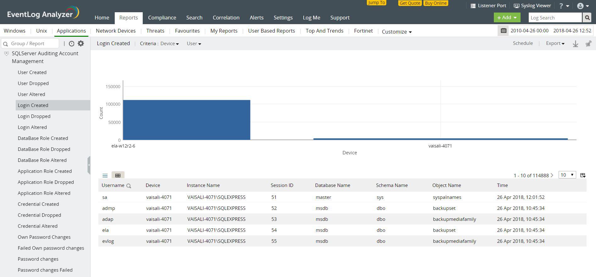 Informes de administración de cuentas MS SQL Server: administrar cuentas