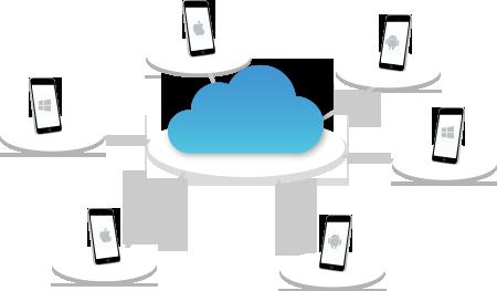 cloud-homebanner