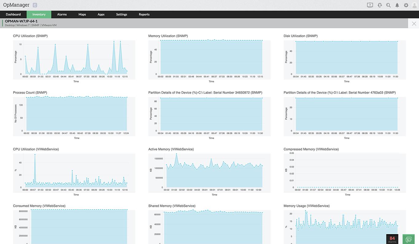 Monitor de CPU - ManageEngine OpManager