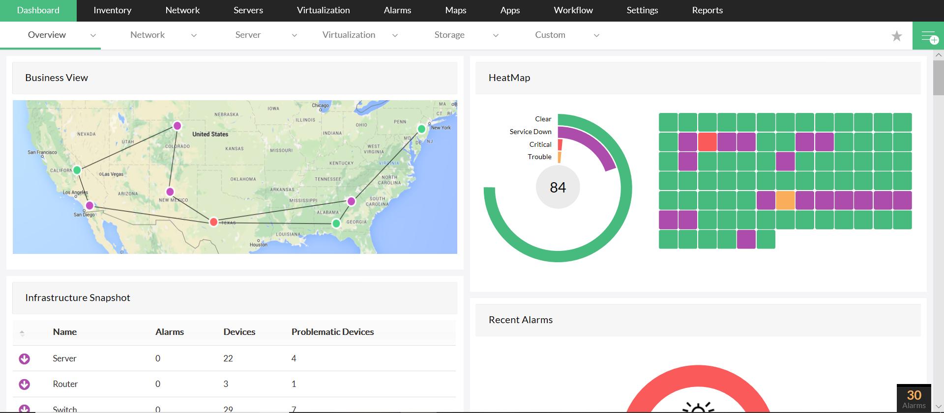 Software para monitorear el rendimiento de la redes - ManageEngine OpManager