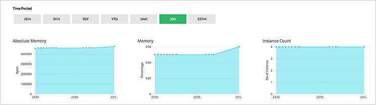 Monitorear de servidores de linux - ManageEngine OpManager
