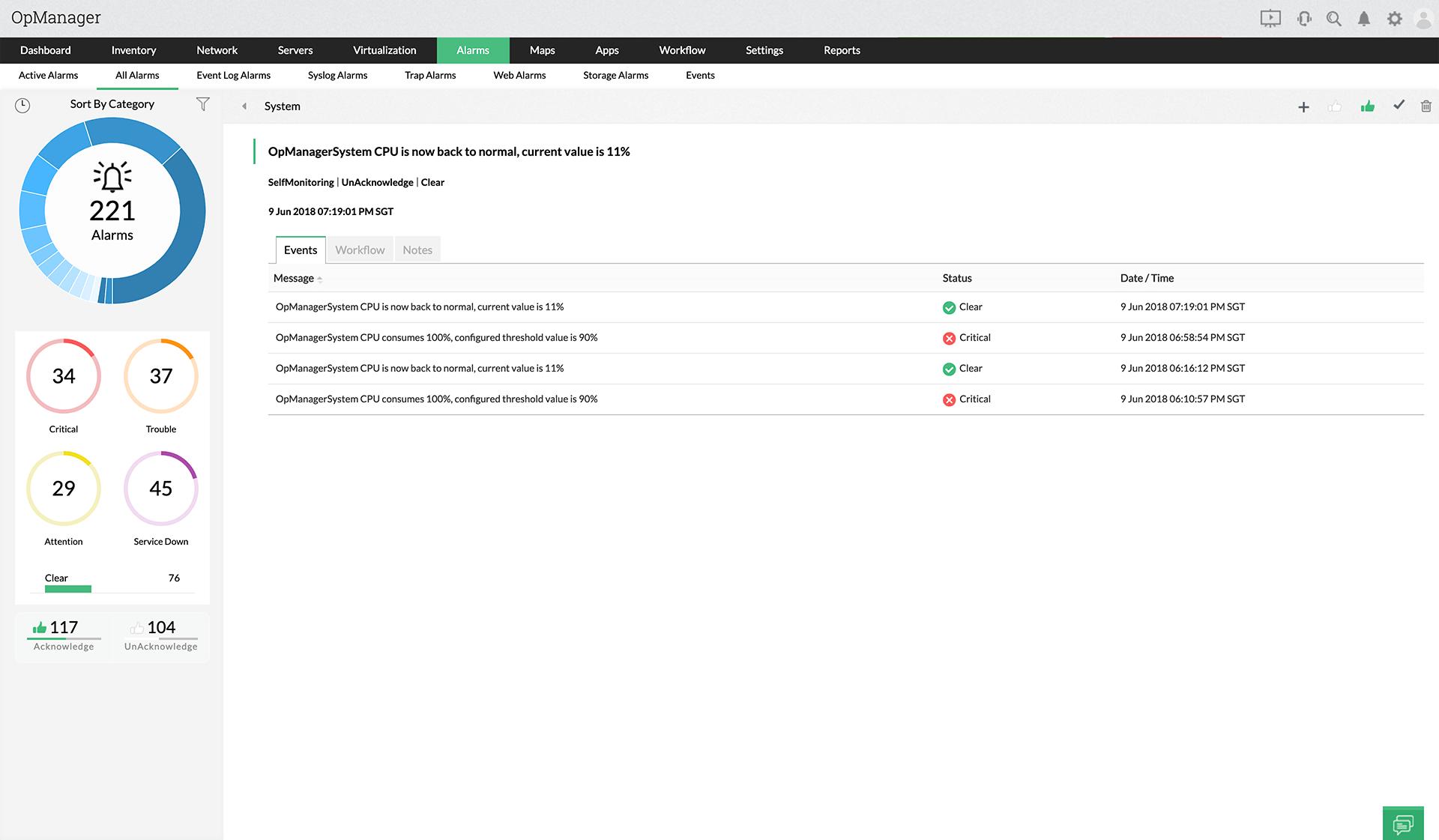 Paneles de información de monitorización de CPU - ManageEngine OpManager