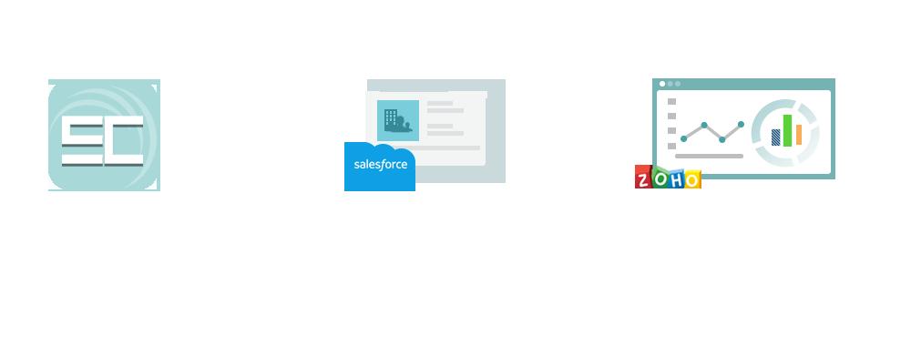Customer Support Software, Help Desk Software