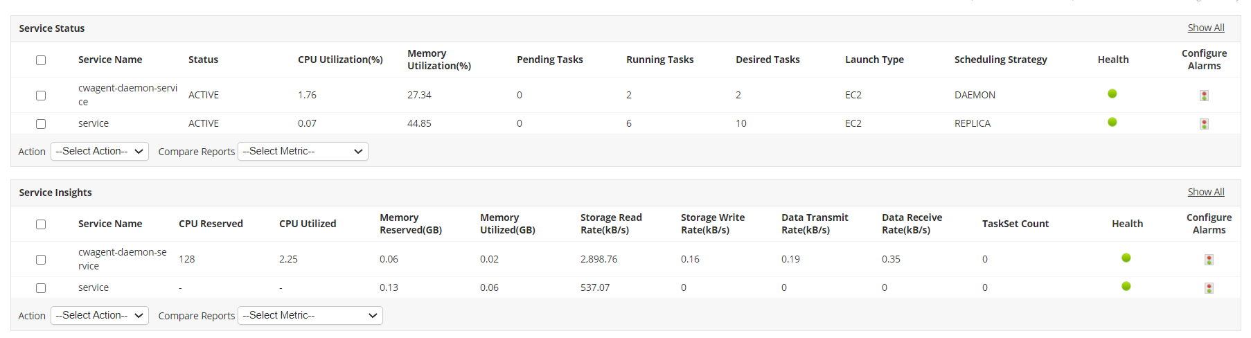AWS ECS Monitoring solution - ManageEngine Applications Manager