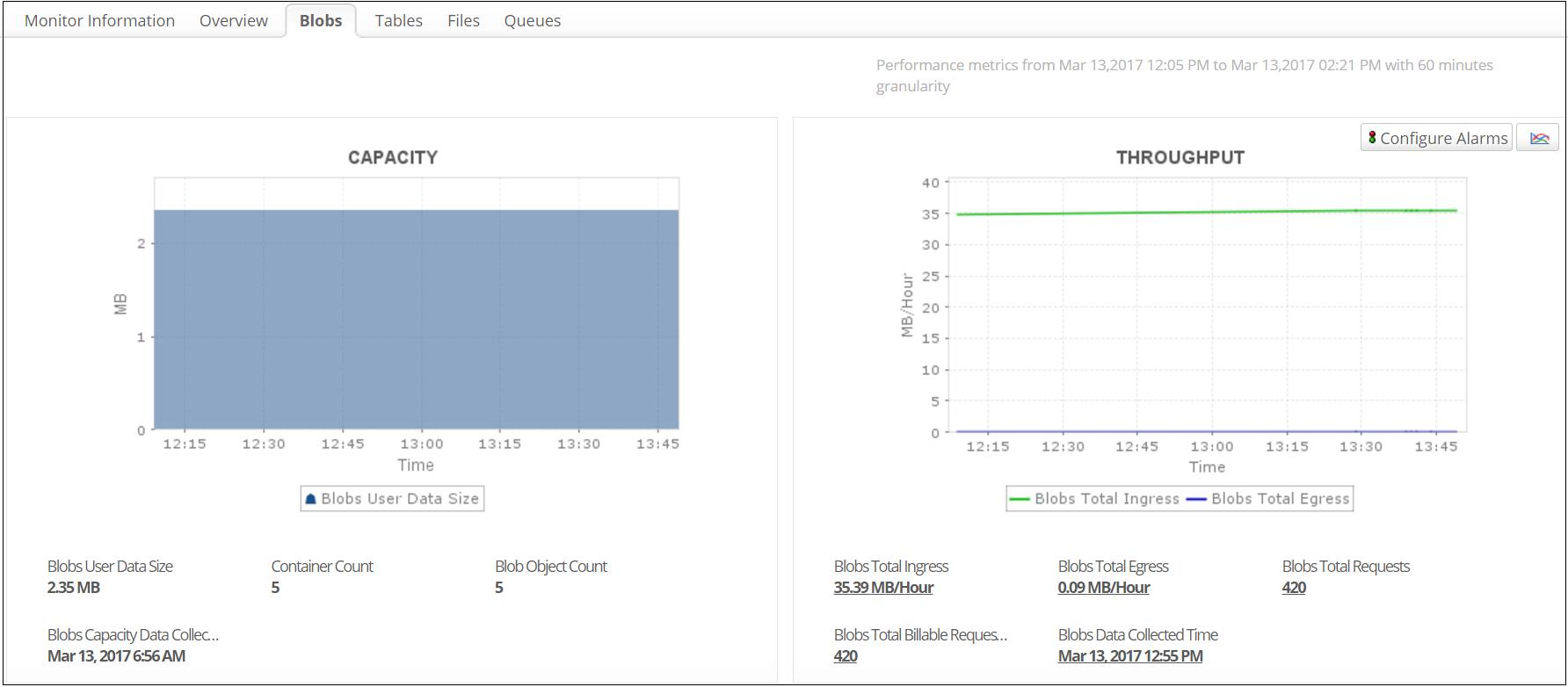 Azure Blob Storage Monitoring - ManageEngine Application Manager