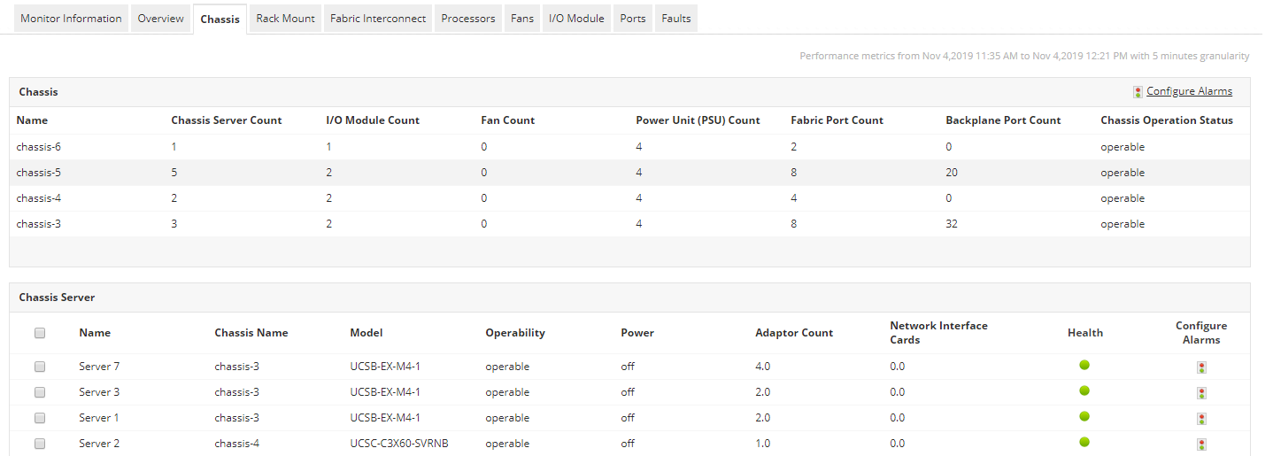 Cisco UCS Monitoring Tools - ManageEngine Applications Manager