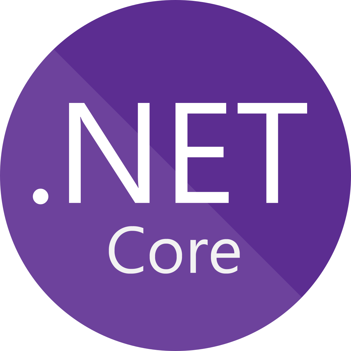.Net core Monitoring - ManageEngine Applications Manager