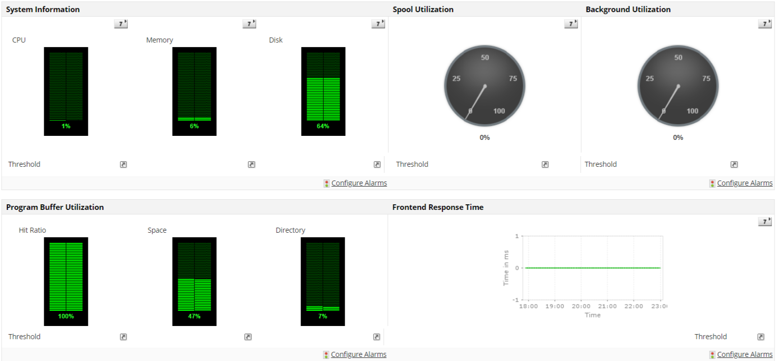 ERP Performance Monitoring- ManageEngine Applications Manager