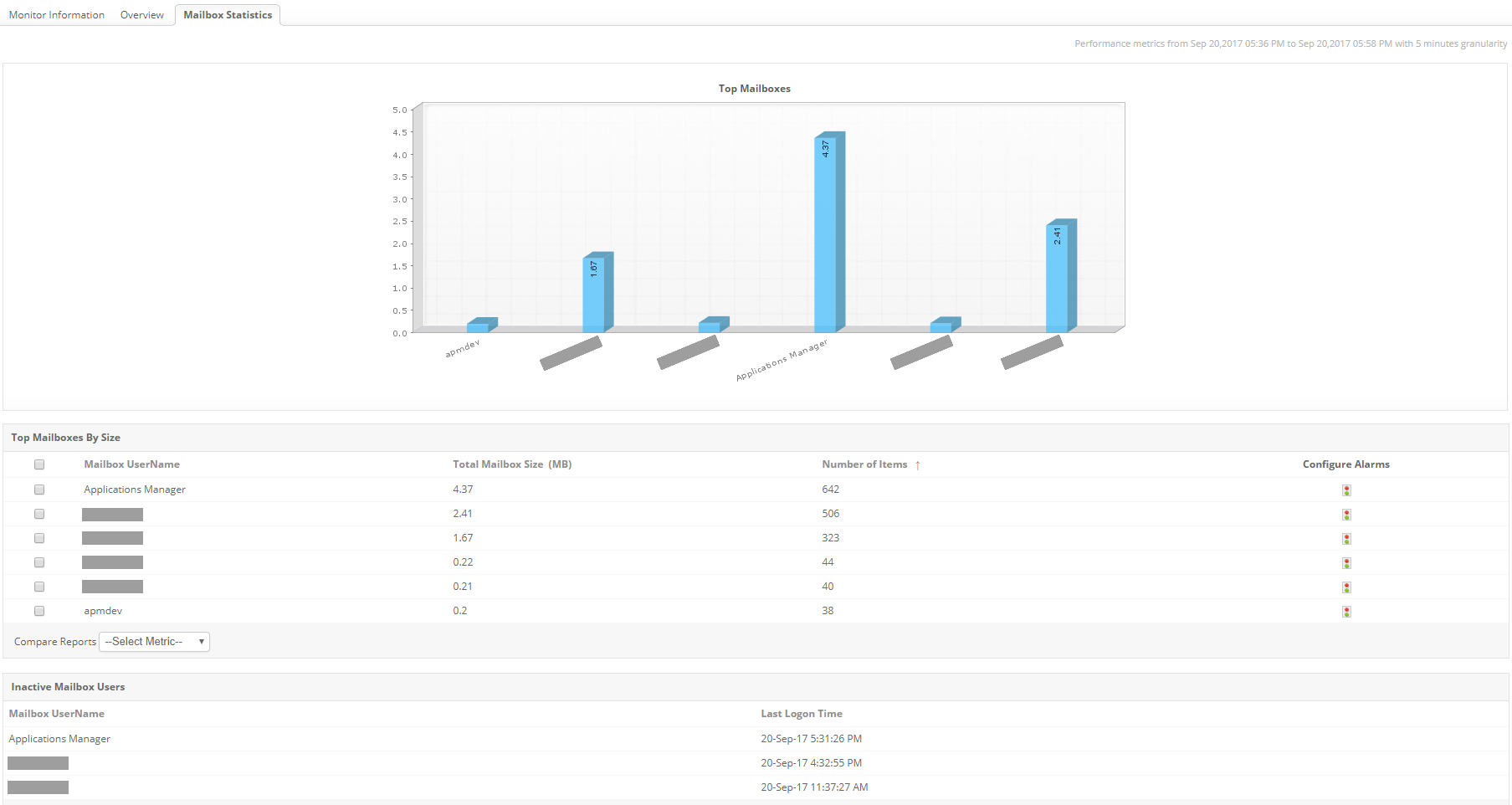 Microsoft 365 Performance Monitoring - ManageEngine Applications Manager