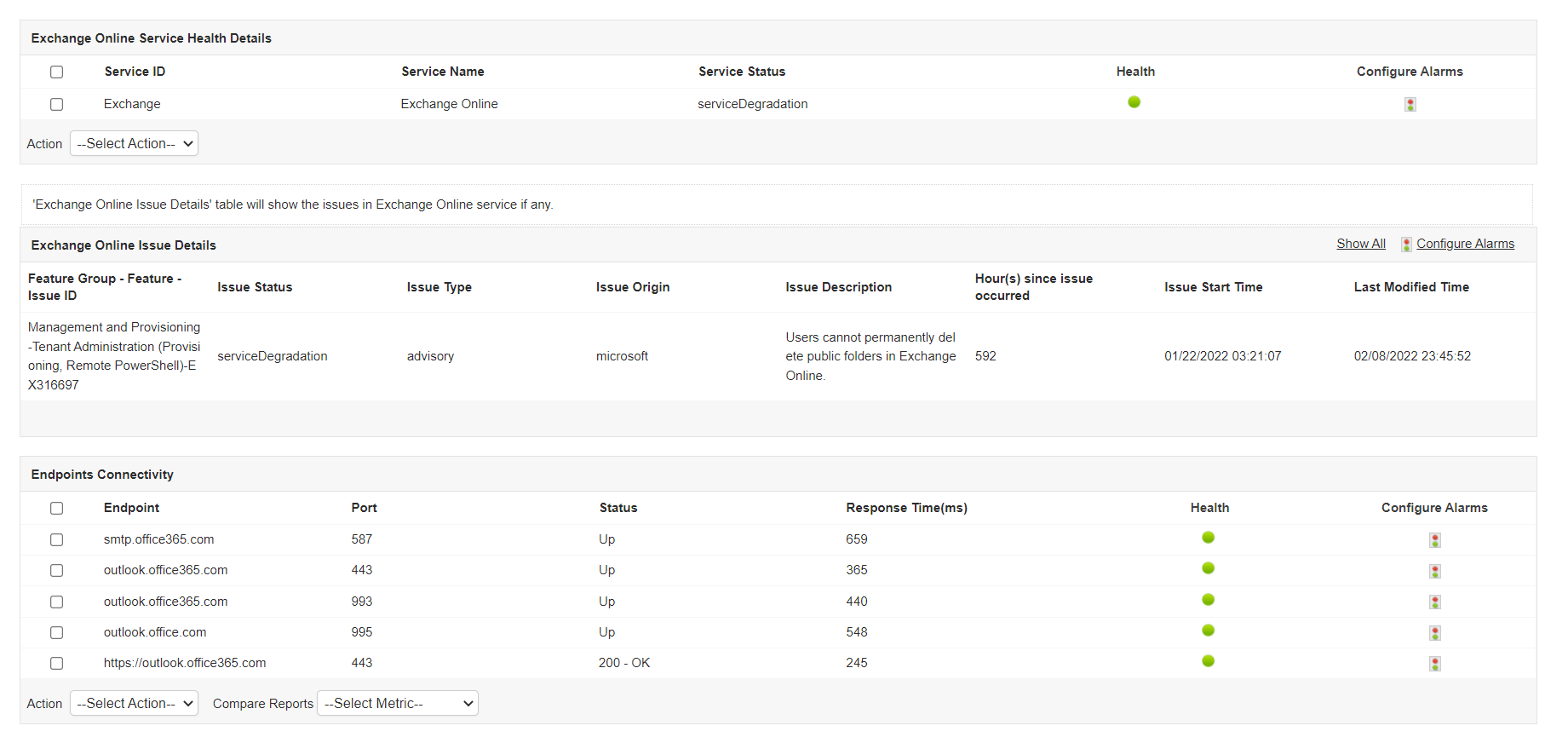Microsoft 365 Monitoring Software - ManageEngine Applications Manager