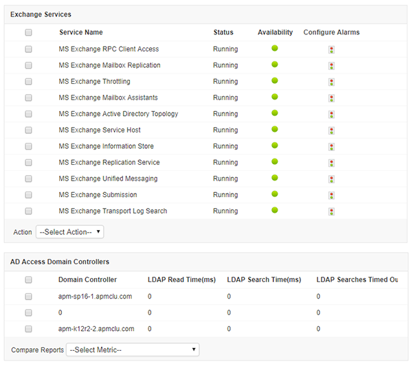 Exchange Server Monitor - ManageEngine Applications Manager