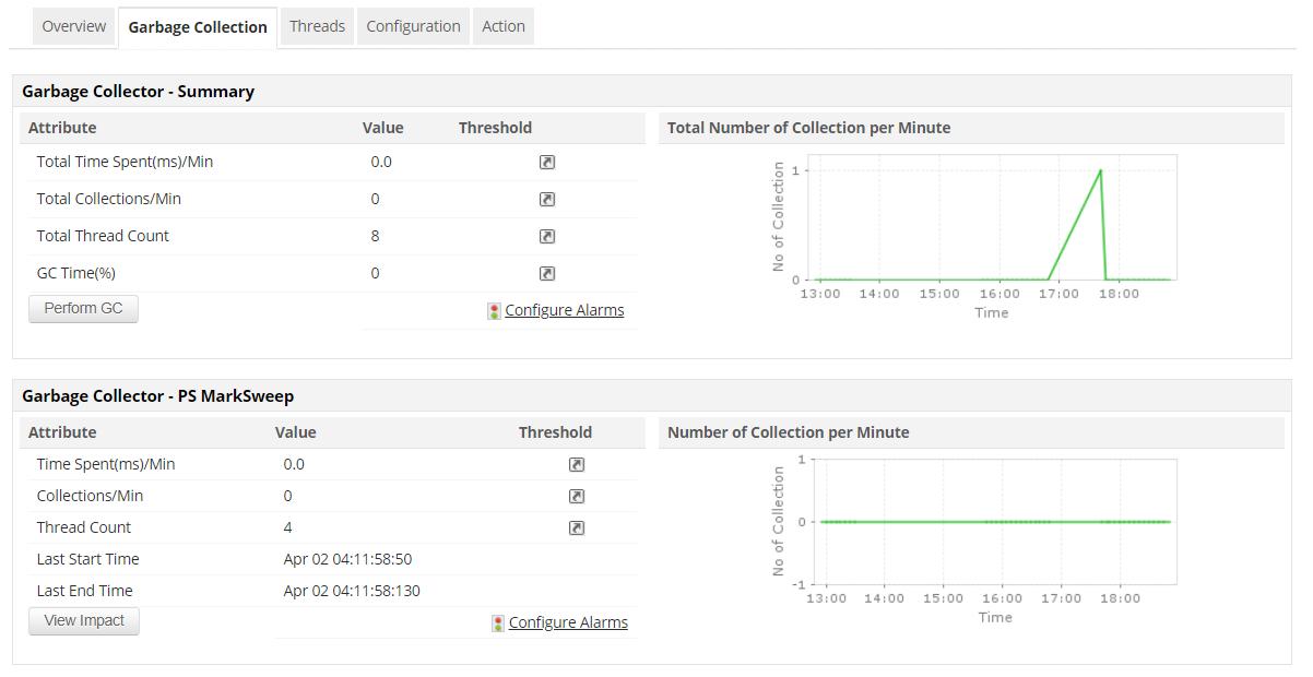 Monitor Java Memory Usage