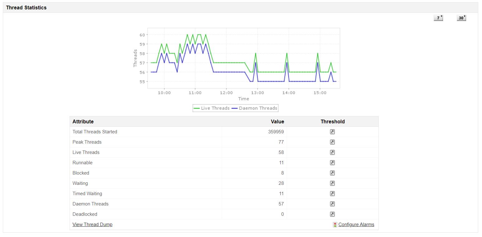 Thread Dump Analyzer - ManageEngine Applications Manager