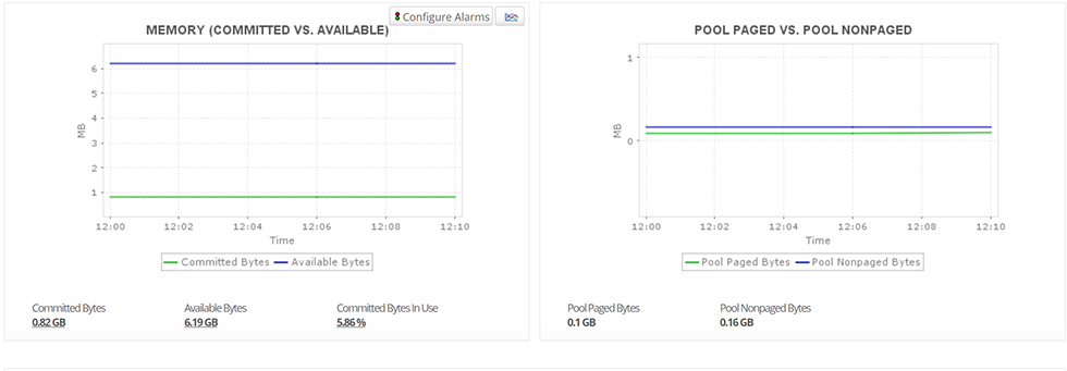 Azure VM Monitoring - ManageEngine Applications Manager