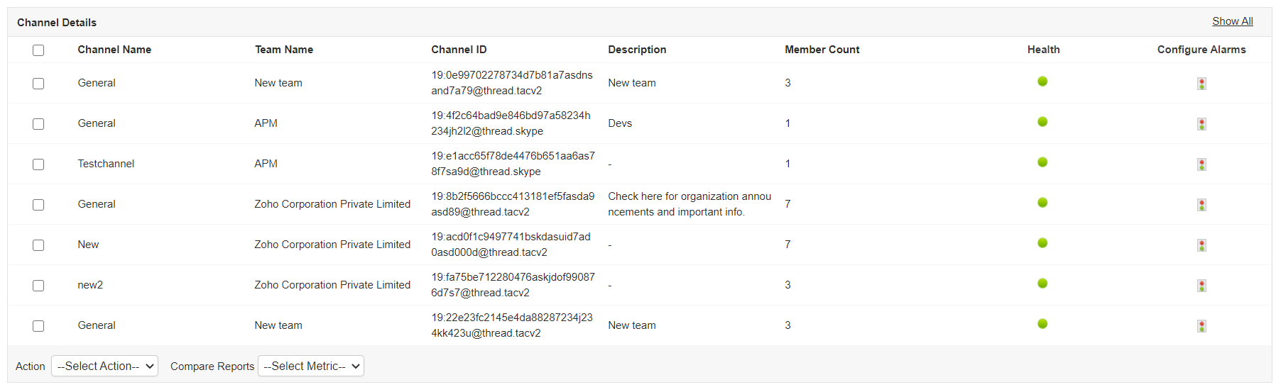 Microsoft Teams Performance Monitoring - ManageEngine Applications Manager