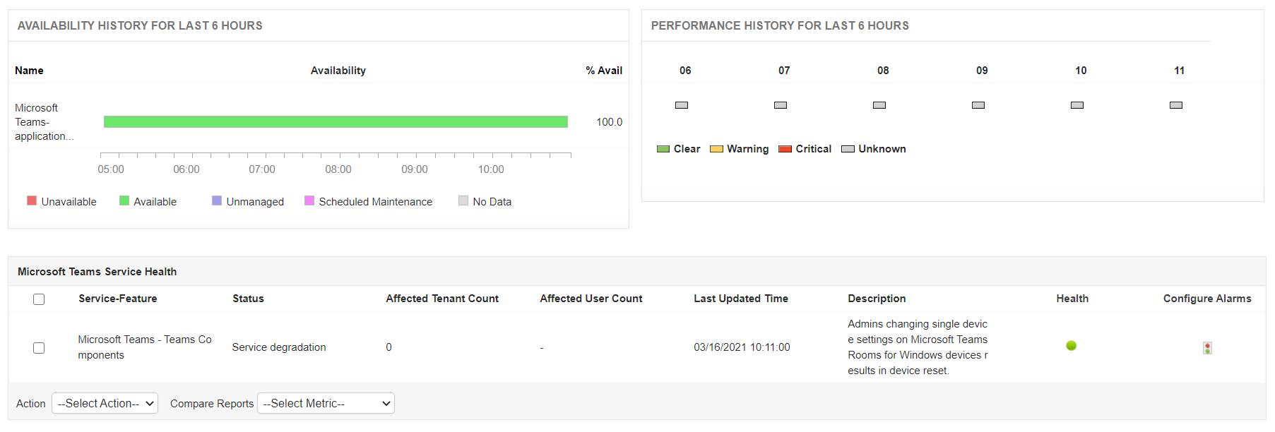 Microsoft Teams Monitoring - ManageEngine Applications Manager