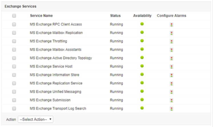 Cloud Monitoring Software - ManageEngine Applications Manager