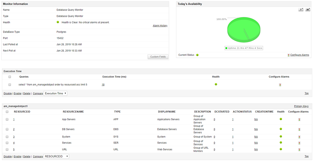 MySQL Monitoring Tools - ManageEngine Applications Manager