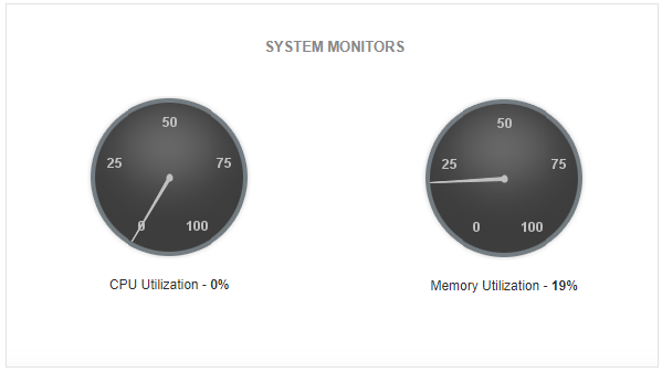 NPS Radius Server CPU and Memory Utilization