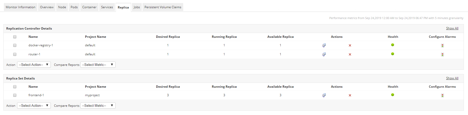 Openshift Monitoring - ManageEngine Applications Manager