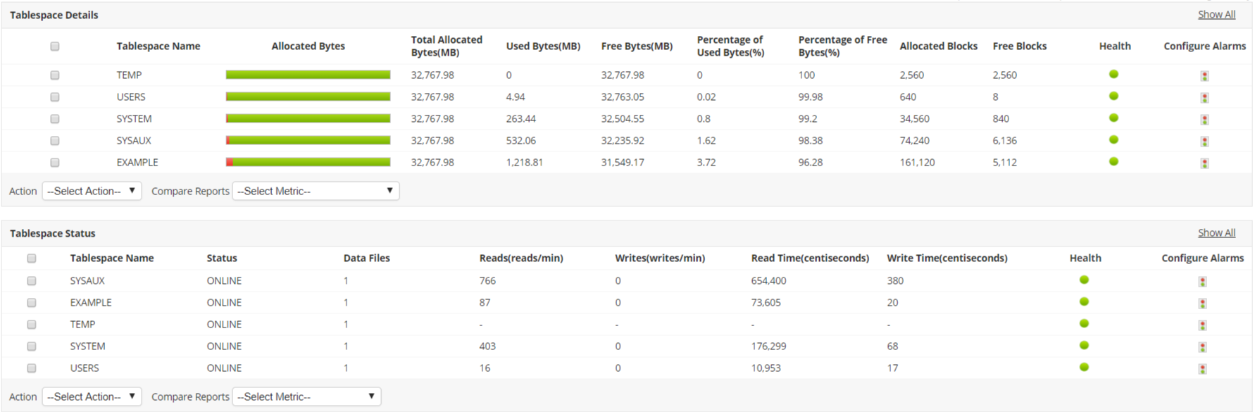 Oracle Multitenant Monitoring software - ManageEngine Applications Manager