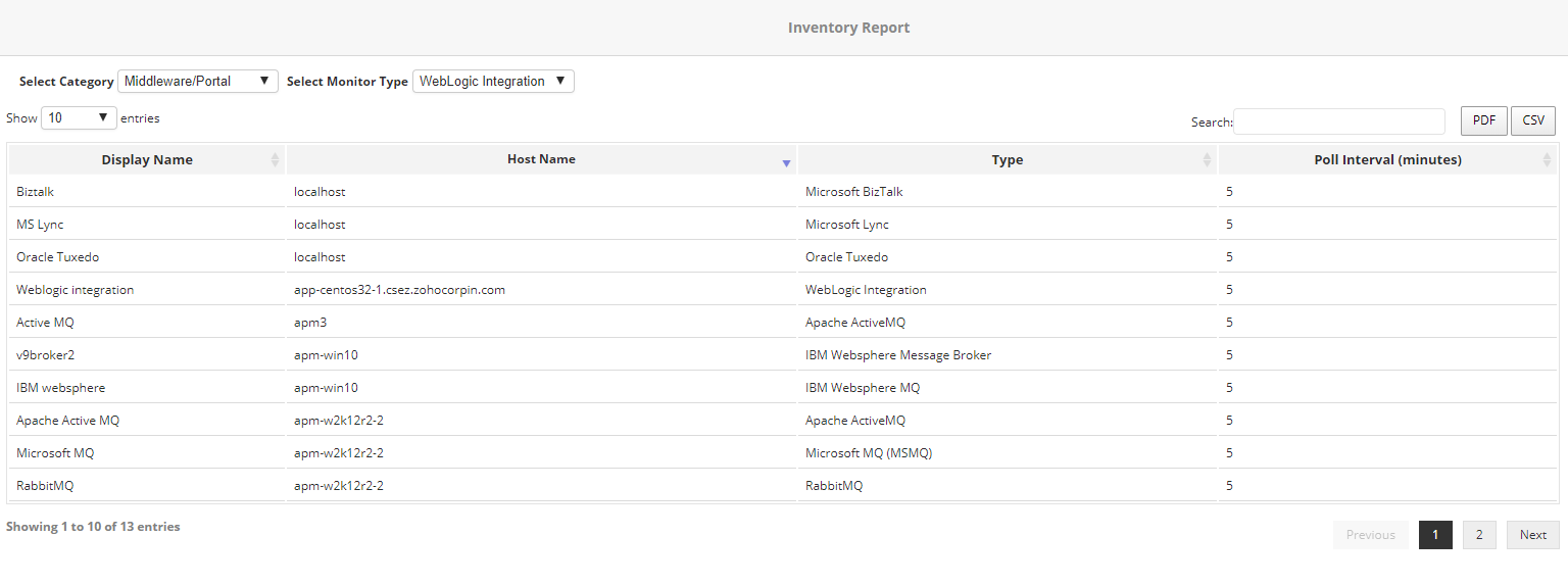 report inventory